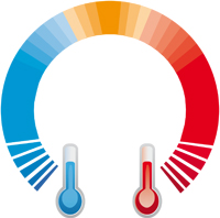 Energiebesparing mini WKO