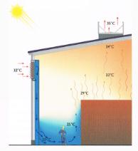 artikel natuurlijke ventilatie resized 194