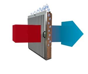 Adiabatic-cooling