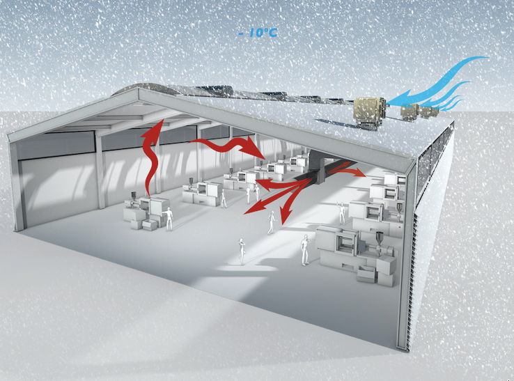 industriehal productie winter Colt ventilatie